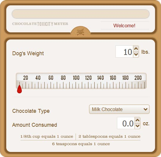 petMD Chocolate Toxicity Meter